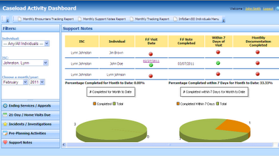 Caseload Dashboard